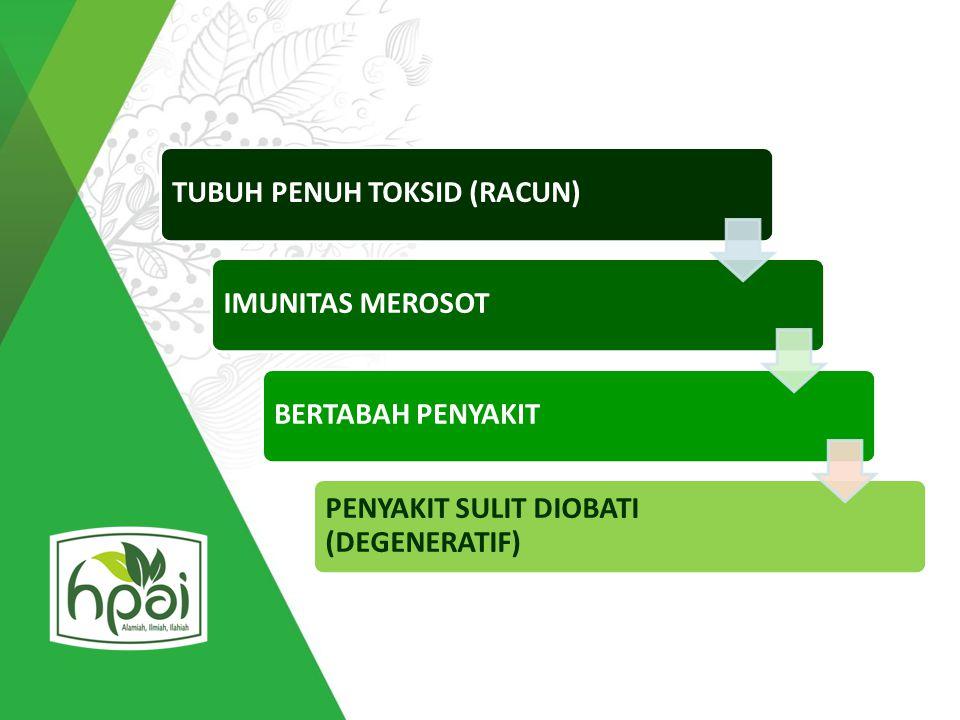 TUBUH PENUH TOKSID (RACUN)IMUNITAS MEROSOTBERTABAH PENYAKIT PENYAKIT SULIT DIOBATI (DEGENERATIF)