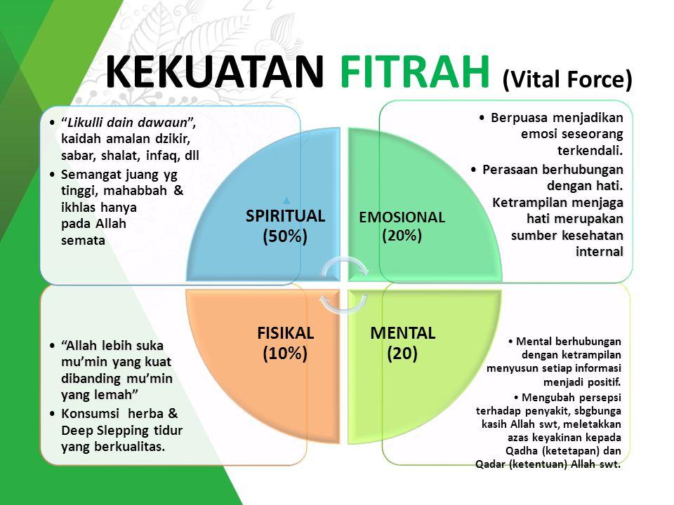 KEKUATAN FITRAH (Vital Force) Mental berhubungan dengan ketrampilan menyusun setiap informasi menjadi positif.Mental berhubungan dengan ketrampilan me