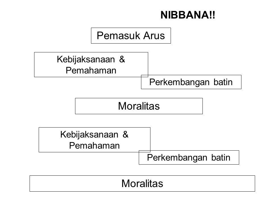 Moralitas Perkembangan batin Kebijaksanaan & Pemahaman Moralitas Perkembangan batin Kebijaksanaan & Pemahaman NIBBANA!.