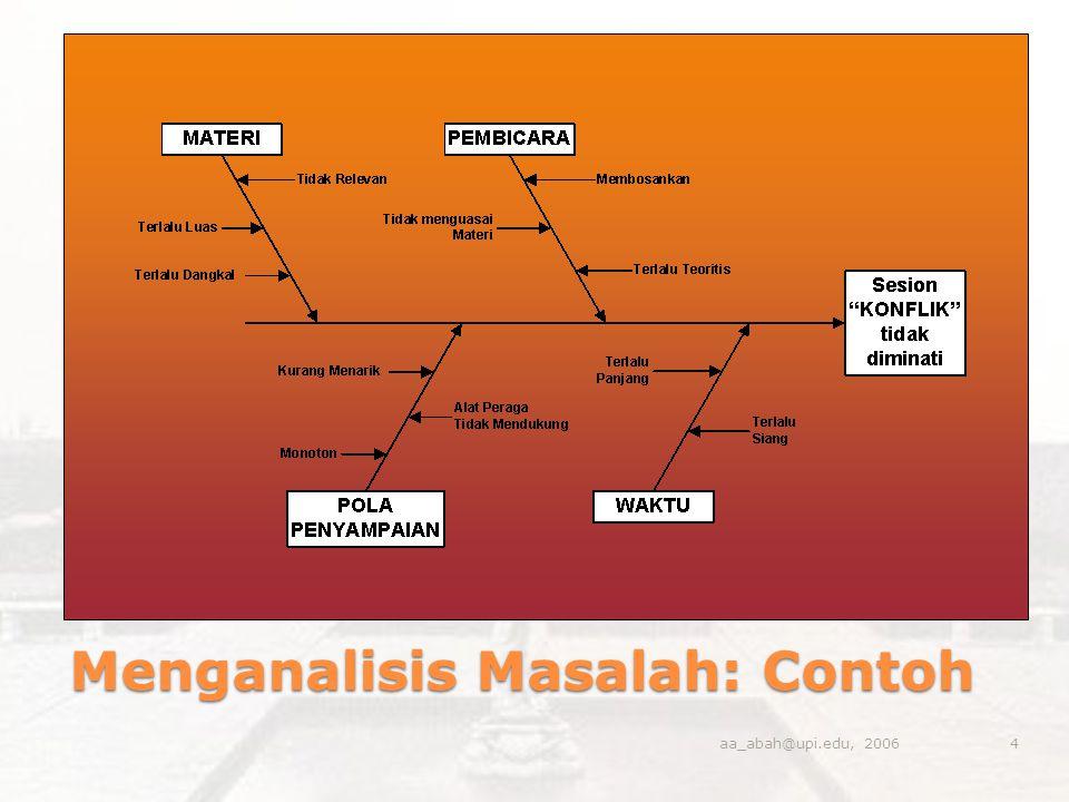 Menganalisis Masalah: Contoh 4aa_abah@upi.edu, 2006