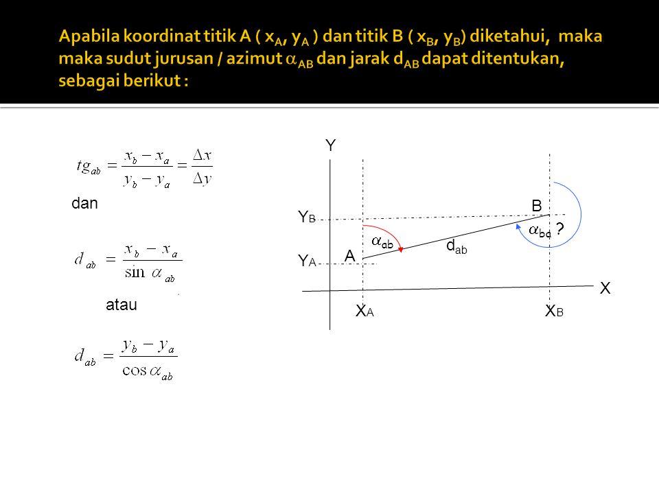  mempunyai tanda positif ( kwadran I dan III ) untuk kwadran I  a ab = , untuk kwadran III  a ab = 180 0 +   mempunyai tanda negatif (kwadran II dan IV) untuk kwadran II  aab = 180 0 –  untuk kwadran IV  aab = 360 0 –  yy yy xx xx   A B  