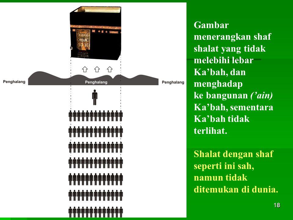 18 Gambar menerangkan shaf shalat yang tidak melebihi lebar Ka'bah, dan menghadap ke bangunan ('ain) Ka'bah, sementara Ka'bah tidak terlihat. Shalat d