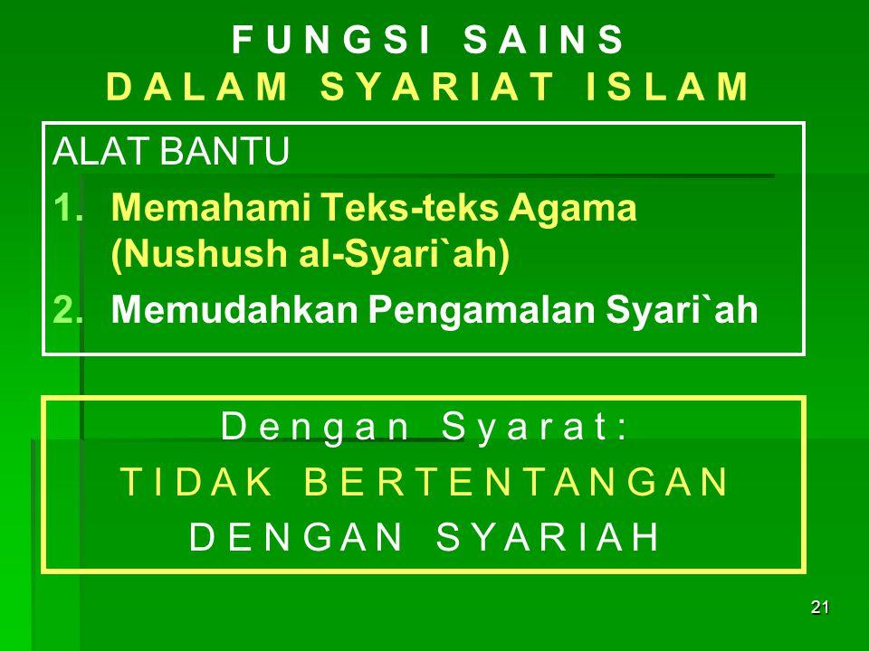 21 F U N G S I S A I N S D A L A M S Y A R I A T I S L A M ALAT BANTU 1. 1.Memahami Teks-teks Agama (Nushush al-Syari`ah) 2. 2.Memudahkan Pengamalan S