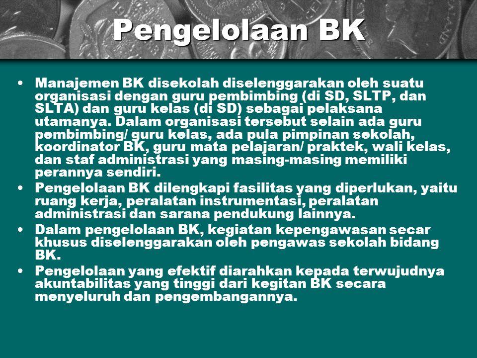 Pengelolaan BK Manajemen BK disekolah diselenggarakan oleh suatu organisasi dengan guru pembimbing (di SD, SLTP, dan SLTA) dan guru kelas (di SD) seba