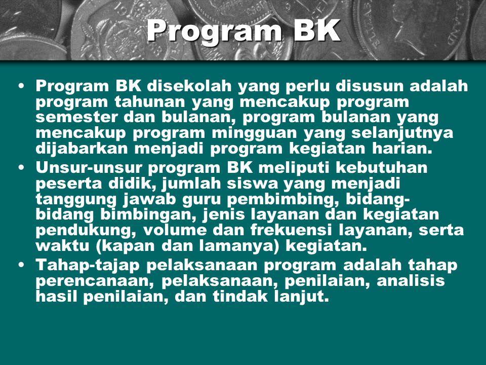 Program BK Program BK disekolah yang perlu disusun adalah program tahunan yang mencakup program semester dan bulanan, program bulanan yang mencakup pr