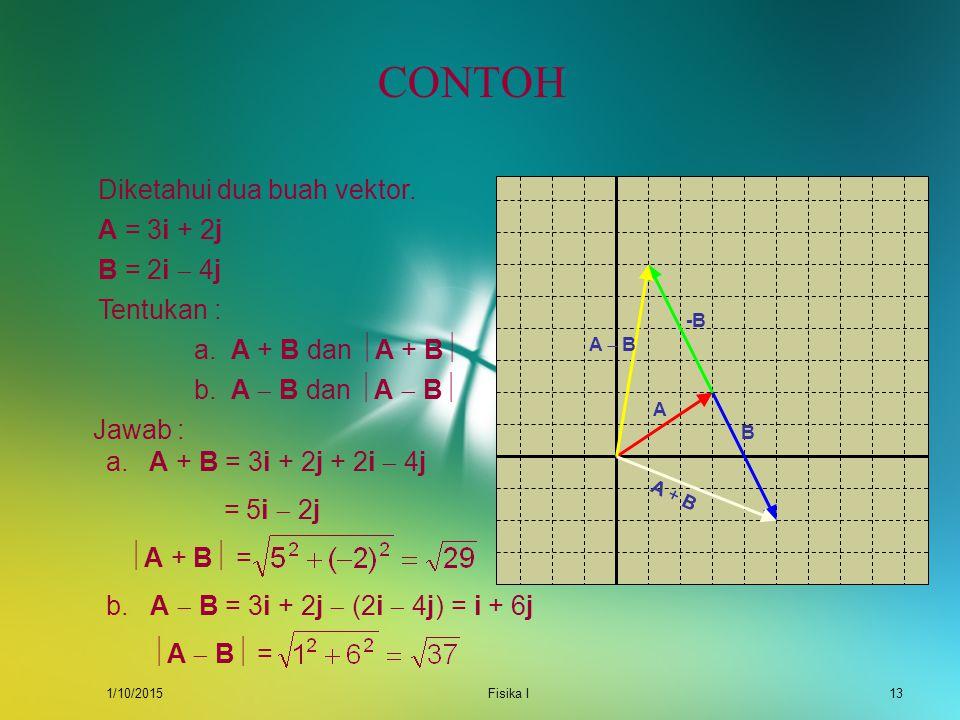 1/10/2015Fisika I12 PENJUMLAHAN VEKTOR CARA ANALITIS Jika diketahui sebuah vektor A = x A i + y A j dan vektor B = x B i + y B j, maka penjumlahan vek