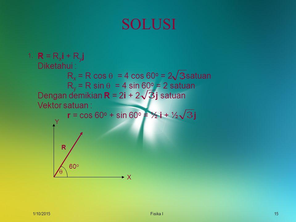 1/10/2015Fisika I14 SOAL 1. Nyatakan sebuah vektor yang mempunyai besar 4 satuan dan arahnya 60 o dari sumbu X positif secara analitis dan tentukan ve