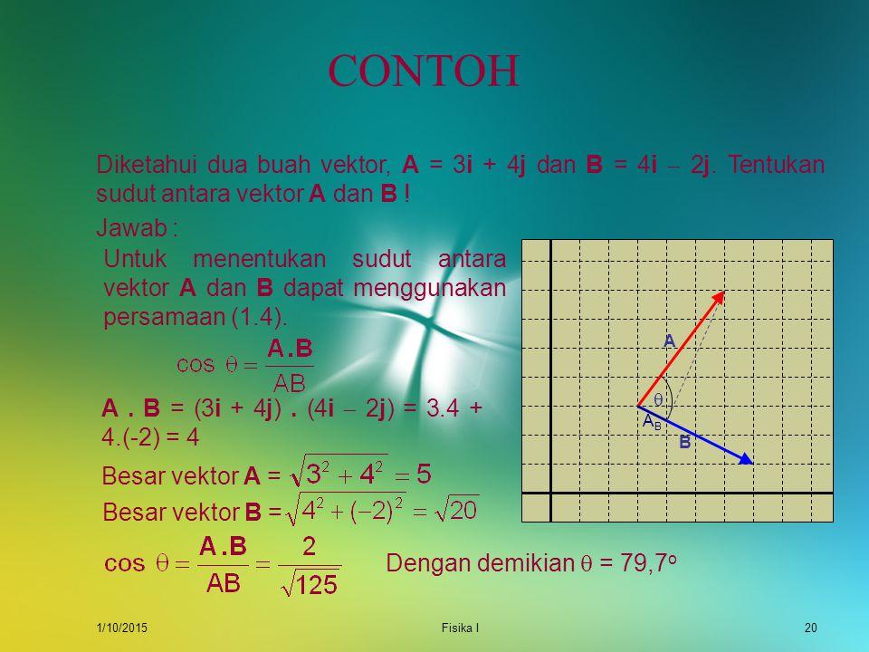 1/10/2015Fisika I19 PERKALIAN SKALAR Perlu diperhatikan dan diingat dalam perkalian titik adalah : i. i = j. j = k. k = 1 i. j = j. k = k. i = 0 Perha