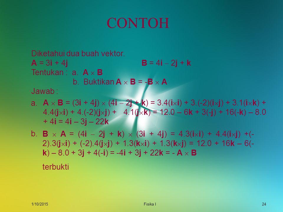 1/10/2015Fisika I23 PERKALIAN VEKTOR Untuk menentukan arah dari hasil perkalian silang dari dua buah vektor dapat menggunakan aturan tangan kanan. Jik