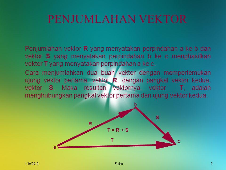 1/10/2015Fisika I2 BAB I : VEKTOR a b R Perpindahan dari a ke b dinyatakan oleh vektor R Sebuah besaran vektor dapat dinyatakan oleh huruf di cetak te