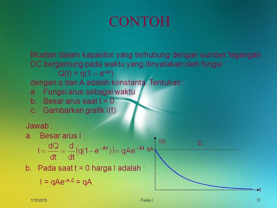 1/10/2015Fisika I36 DIFERENSIAL Dalam fisika, suatu besaran A yang dinyatakan sebagai perbandingan besaran B terhadap besaran C selalu dinyatakan dala
