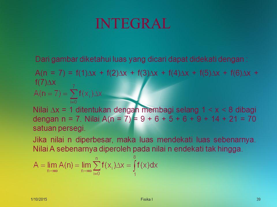 1/10/2015Fisika I38 INTEGRAL Integral digunakan untuk menentukan luas daerah di antara kurva fungsi f(x) dan sumbu x. x0x0 xx x1x1 x2x2 x3x3 x4x4 x5