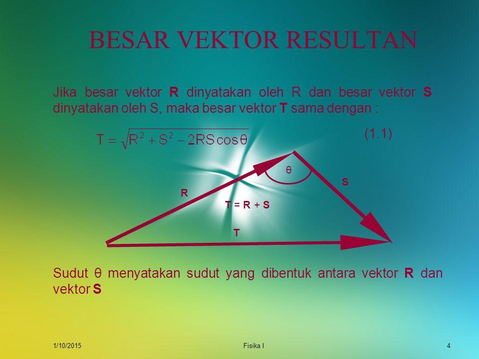 1/10/2015Fisika I3 PENJUMLAHAN VEKTOR Penjumlahan vektor R yang menyatakan perpindahan a ke b dan vektor S yang menyatakan perpindahan b ke c menghasi