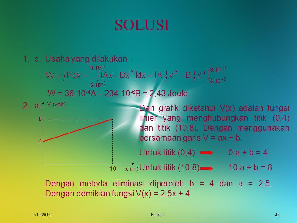 1/10/2015Fisika I44 SOLUSI x (cm) F (N) 1. a. Perubahan gaya terhadap jarak dinyatakan oleh = A – 2Bx = 10 3 – 10 4 x 1. b.