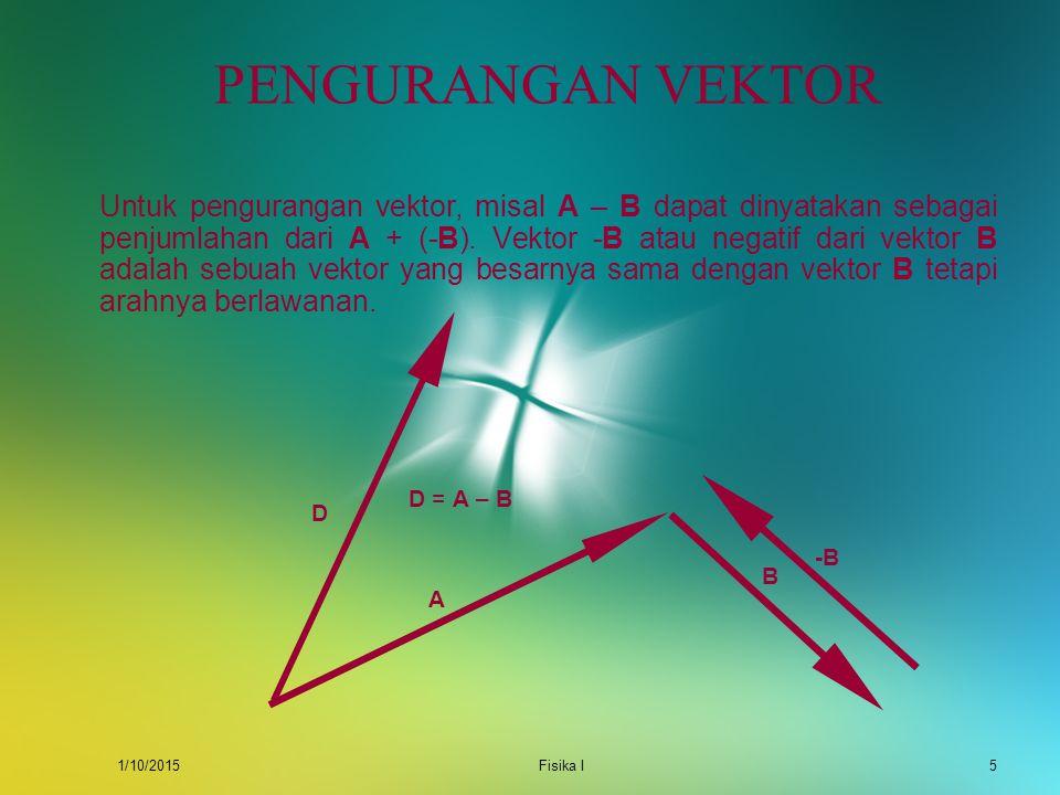 1/10/2015Fisika I4 BESAR VEKTOR RESULTAN Jika besar vektor R dinyatakan oleh R dan besar vektor S dinyatakan oleh S, maka besar vektor T sama dengan :