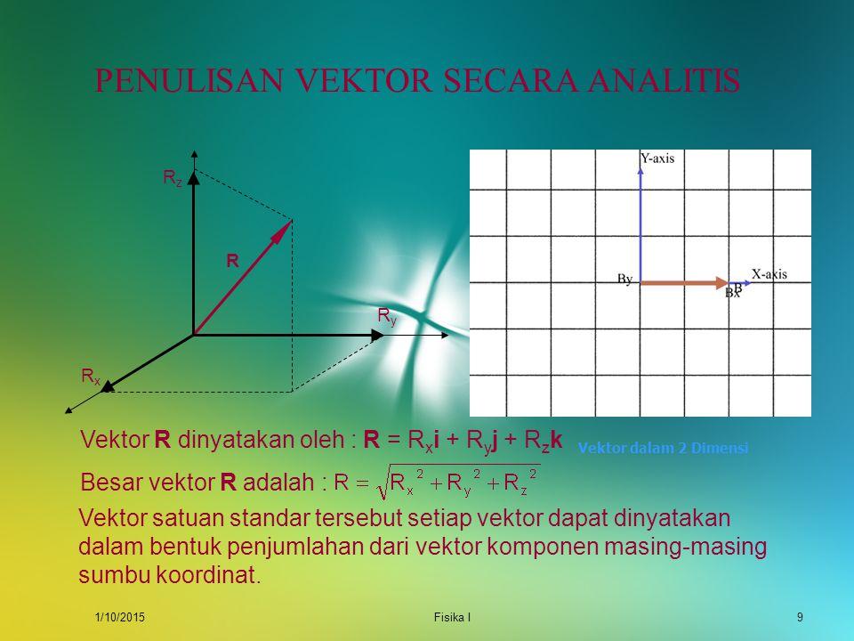 1/10/2015Fisika I8 VEKTOR SATUAN Vektor satuan didefenisikan sebagai : Vektor satuan r tidak mempunyai dimensi dan besarnya adalah satu satuan. Dari p