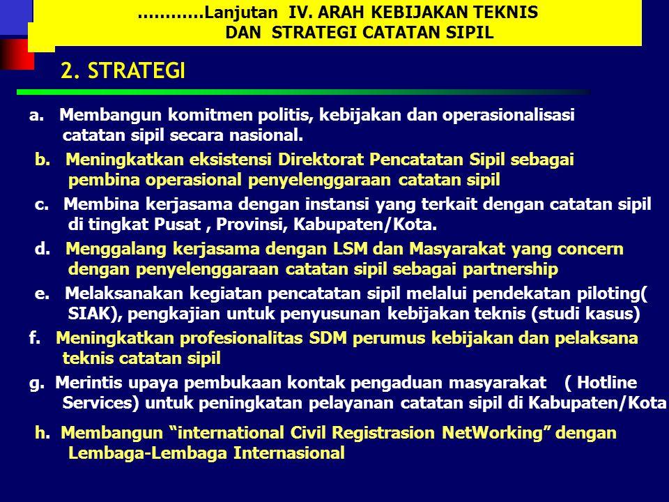 a.Pengkajian dan penyempurnaan peraturan pencatatan sipil (Undang-Undang, PP, Keppres, Kepmen); b.Konsolidasi format kelembagaan catatan sipil di Kabu