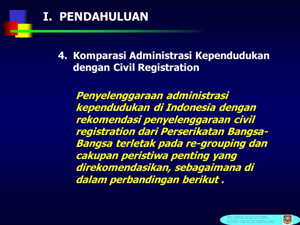 I. PENDAHULUAN 3. Kebijakan Penyelenggaraan SAK -- lanjutan Pengembangan SAK dilandasi kebijakan dan arah penyelenggaraan sebagai berikut : d.Penyelen