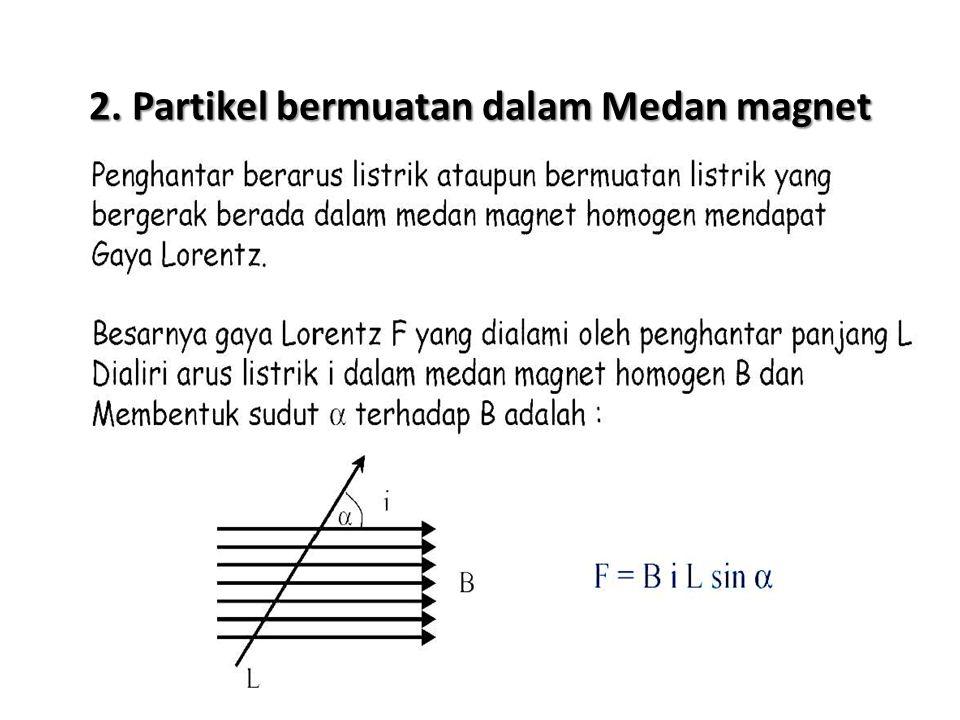 """Satuan SI untuk B adalah : tesla (T) 1 tesla = 1 newton / (coulomb meter/detik) = 1 newton / (ampere meter) Kalau dikaitkan dengan """"definisi """" medan m"""