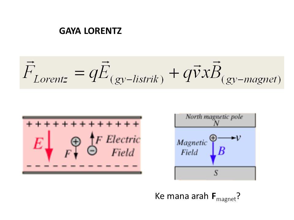 Menentukan arah gaya Lorentz :