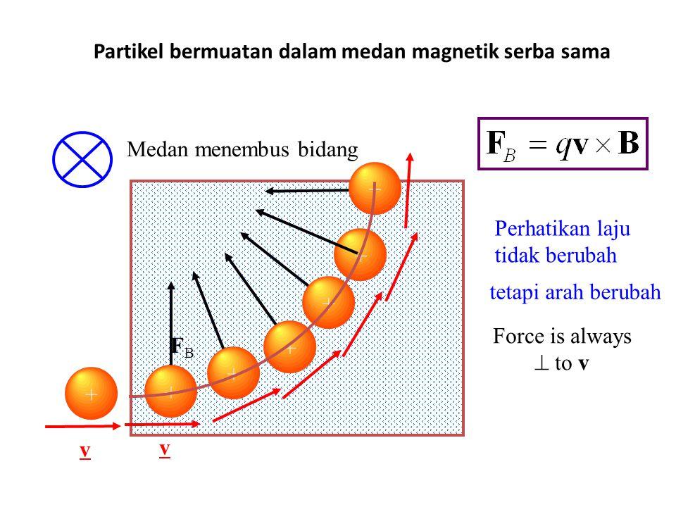 GAYA LORENTZ Ke mana arah F magnet ?