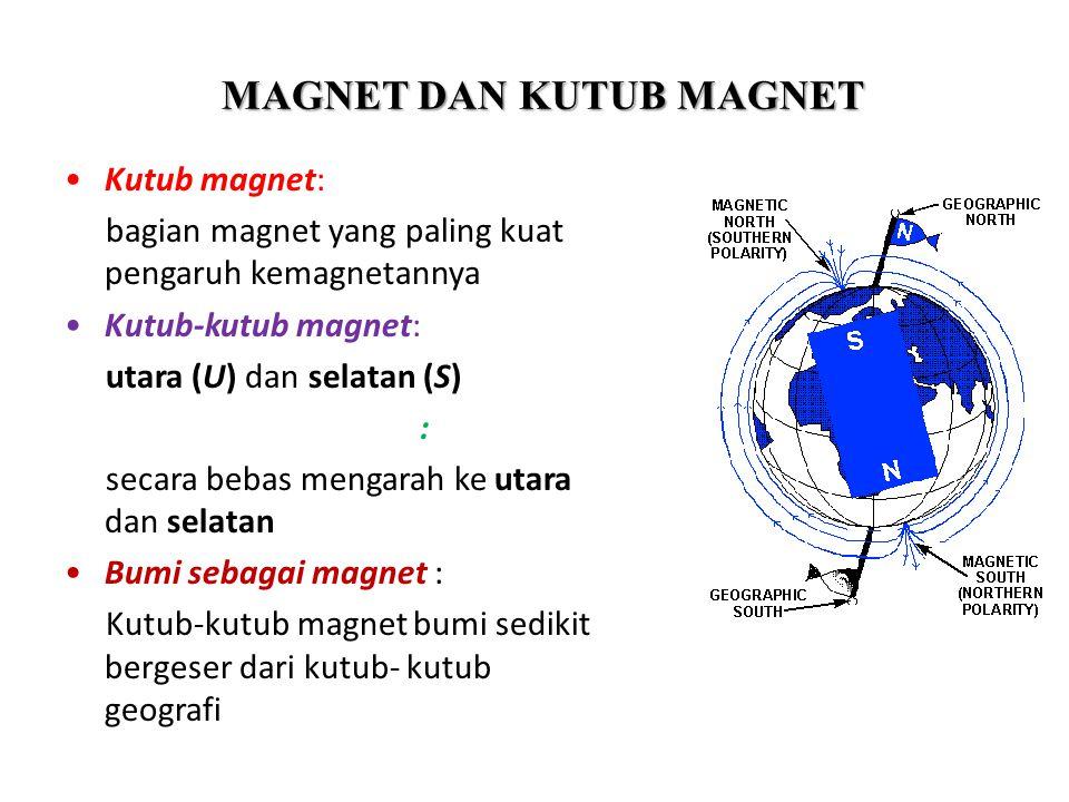 Magnet Ditemukan di Magnesia (sebuah kota di Asia Kecil) lebih dulu dari listrik. Di tempat tersebut terdapat batu-batuan yang saling tarik menarik. M