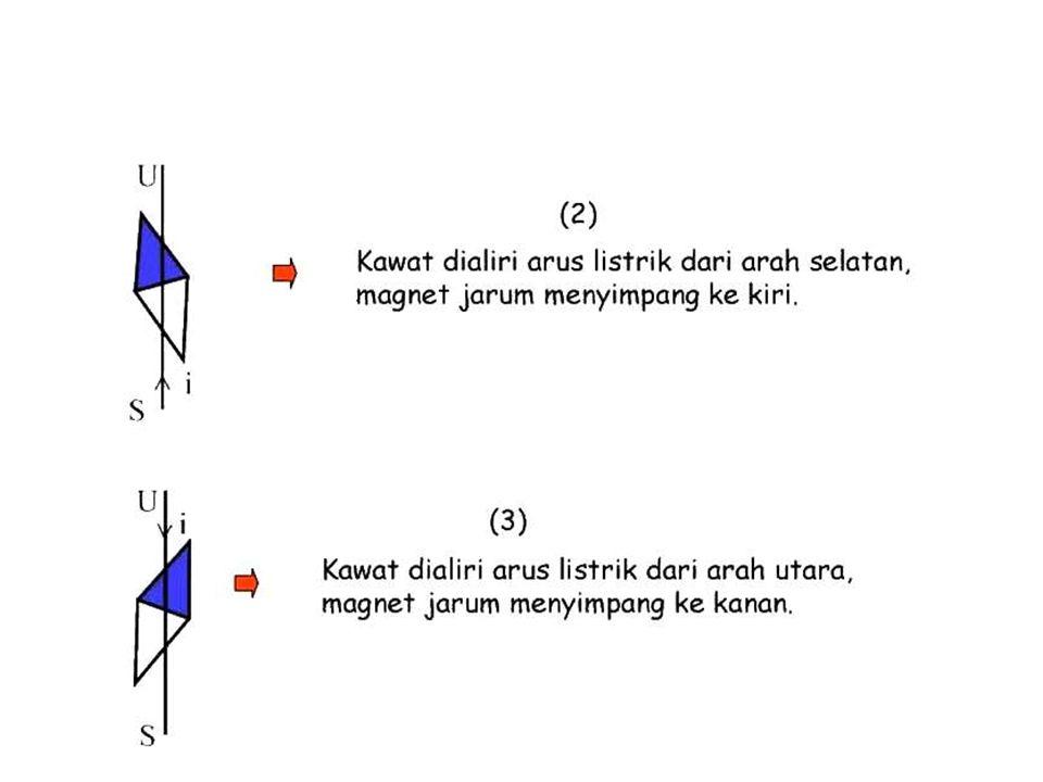 1. Medan magnet disekitar/akibat arus listrik