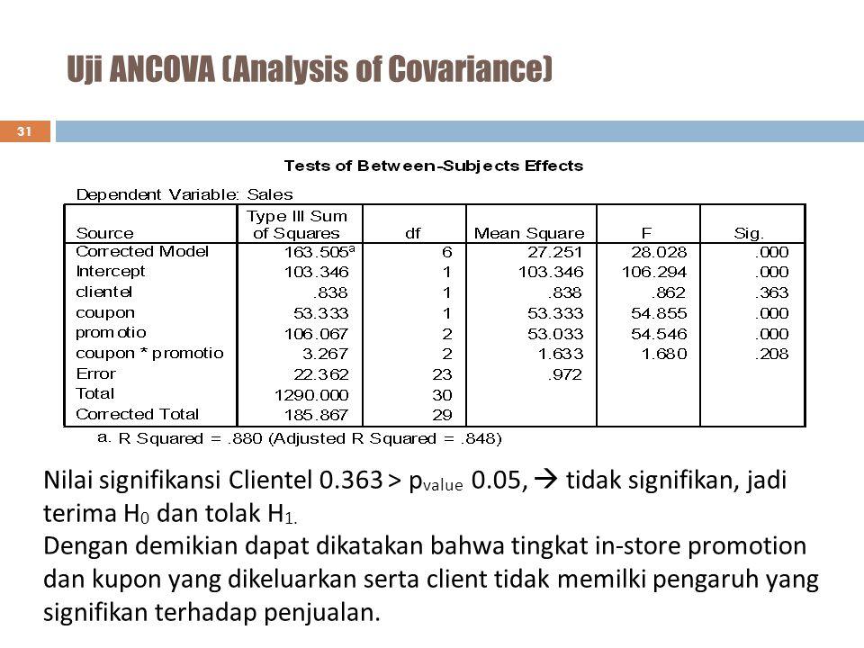 Uji ANCOVA (Analysis of Covariance) 31 Nilai signifikansi Clientel 0.363 > p value 0.05,  tidak signifikan, jadi terima H 0 dan tolak H 1. Dengan dem