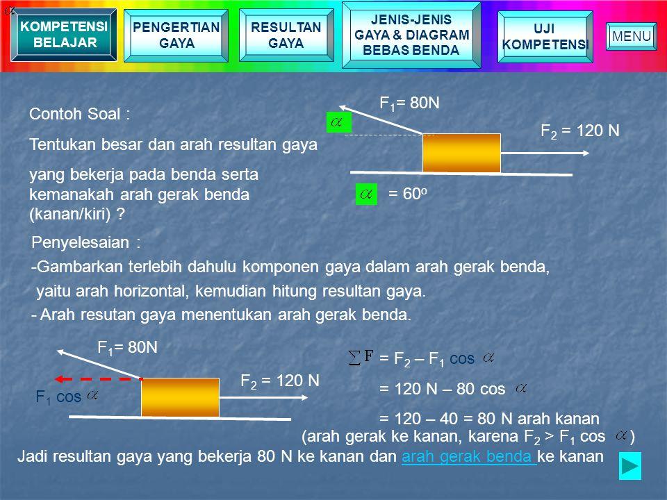 F1F1 KOMPETENSI BELAJAR PENGERTIAN GAYA RESULTAN GAYA UJI KOMPETENSI MENU RESULTAN GAYA Gaya merupakan besaran vektor, sehingga dalam menentukan resultan gaya berlaku operasi penjumlahan vektor.