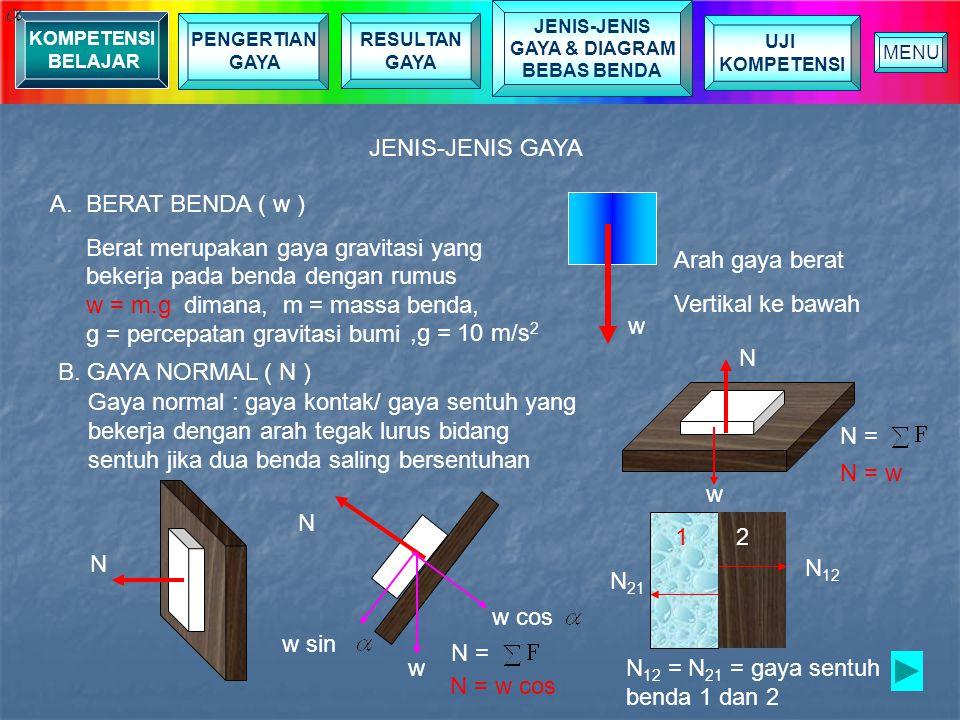 w KOMPETENSI BELAJAR PENGERTIAN GAYA JENIS-JENIS GAYA & DIAGRAM BEBAS BENDA RESULTAN GAYA UJI KOMPETENSI MENU JENIS-JENIS GAYA A.BERAT BENDA ( w ) Berat merupakan gaya gravitasi yang bekerja pada benda dengan rumus w = m.g dimana, m = massa benda, g = percepatan gravitasi bumi B.