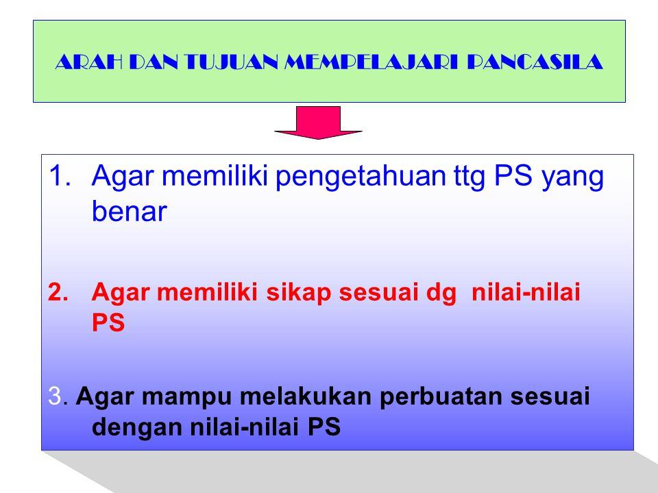 1.Agar memiliki pengetahuan ttg PS yang benar 2.Agar memiliki sikap sesuai dg nilai-nilai PS 3. Agar mampu melakukan perbuatan sesuai dengan nilai-nil
