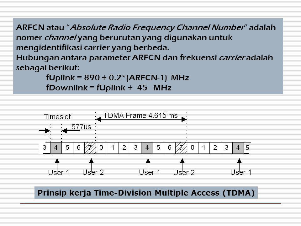 """ARFCN atau """"Absolute Radio Frequency Channel Number"""" adalah nomer channel yang berurutan yang digunakan untuk mengidentifikasi carrier yang berbeda. H"""