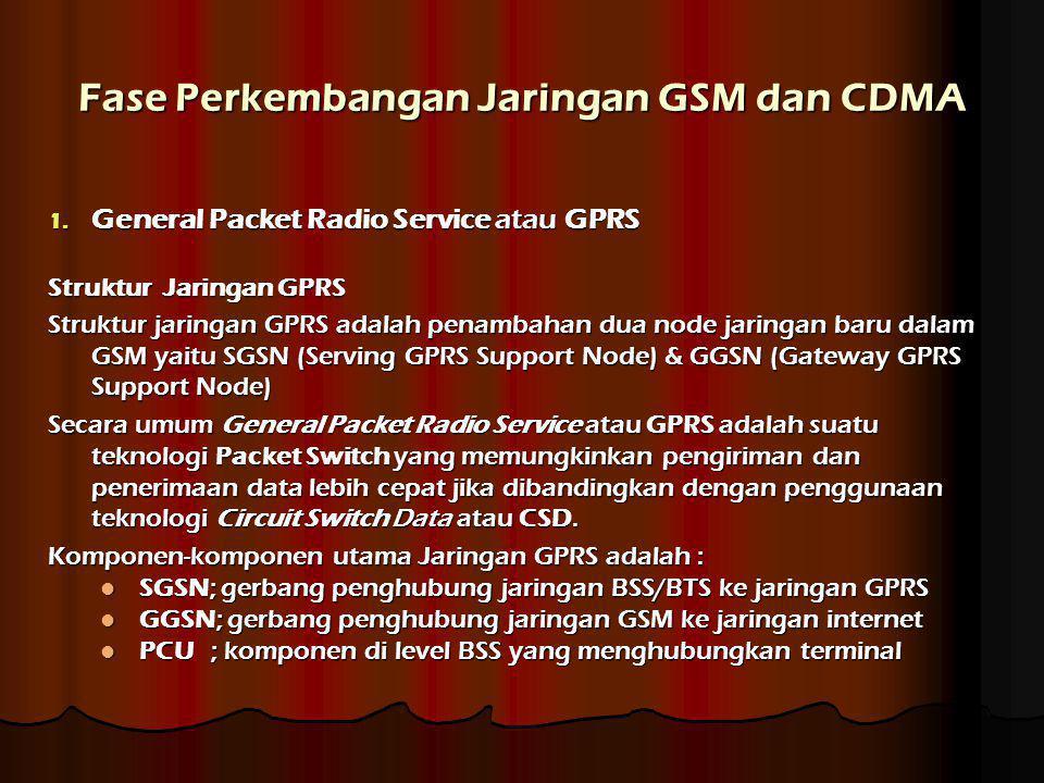 Fase Perkembangan Jaringan GSM dan CDMA 1. General Packet Radio Service atau GPRS Struktur Jaringan GPRS Struktur jaringan GPRS adalah penambahan dua