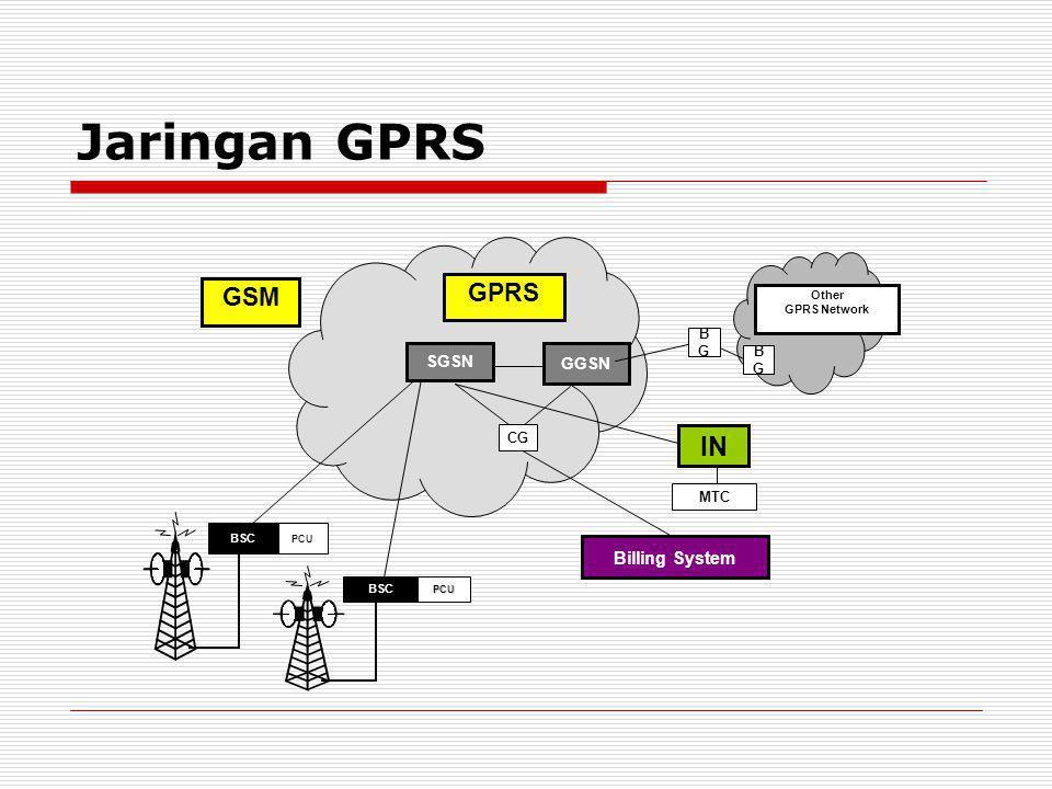 GPRS GGSN Billing System IN MTC GSM Other GPRS Network BSCPCU PCU BGBG BGBG CG SGSN Jaringan GPRS