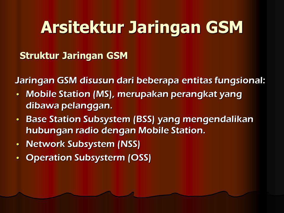 Arsitektur Jaringan GSM Jaringan GSM disusun dari beberapa entitas fungsional: Mobile Station (MS), merupakan perangkat yang dibawa pelanggan. Mobile
