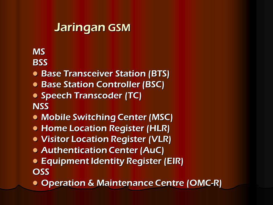 Jaringan GSM MSBSS Base Transceiver Station (BTS) Base Transceiver Station (BTS) Base Station Controller (BSC) Base Station Controller (BSC) Speech Tr