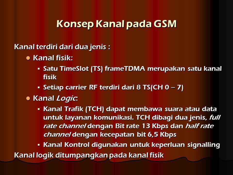 Konsep Kanal pada GSM Kanal terdiri dari dua jenis : Kanal fisik: Kanal fisik:  Satu TimeSlot (TS) frameTDMA merupakan satu kanal fisik  Setiap carr