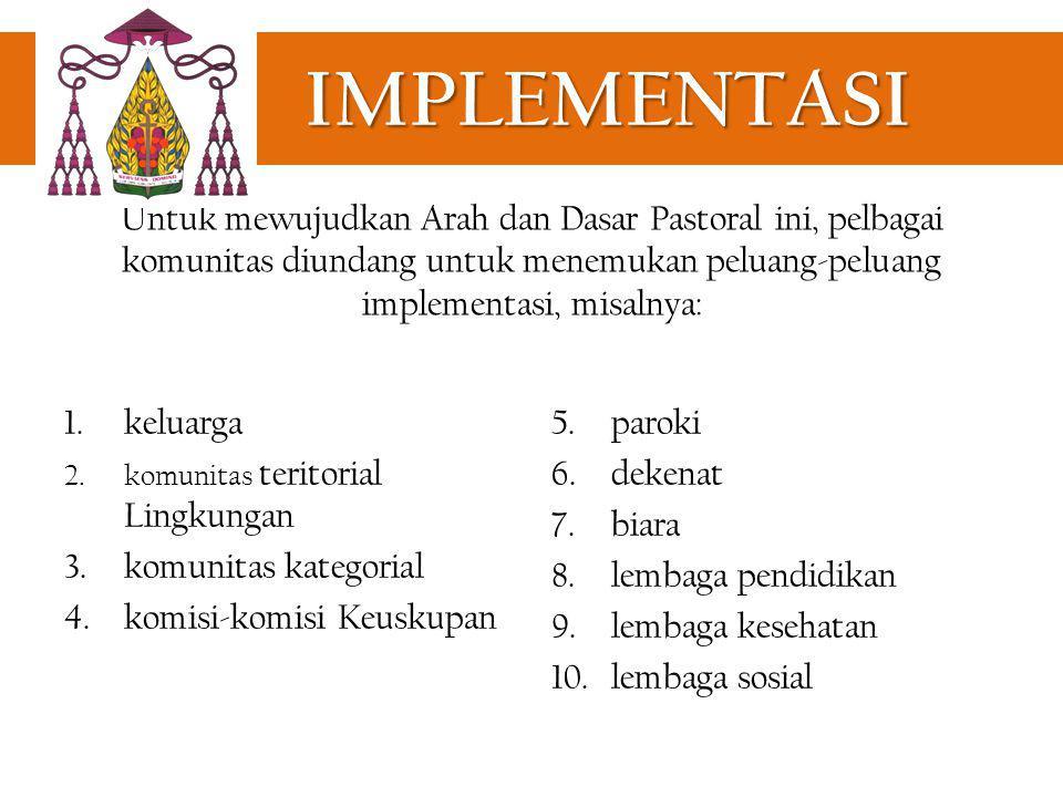 IMPLEMENTASI 1.keluarga 2.komunitas teritorial Lingkungan 3.komunitas kategorial 4.komisi-komisi Keuskupan 5.paroki 6.dekenat 7.biara 8.lembaga pendid