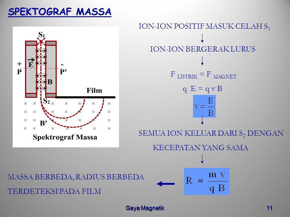 Gaya Magnetik10 MENGHITUNG JARI – JARI LINGKARAN Positron membuat lintasan lingkaran Ada gaya sentripetal Asalnya dari gaya magnetik q v B JADI : q v