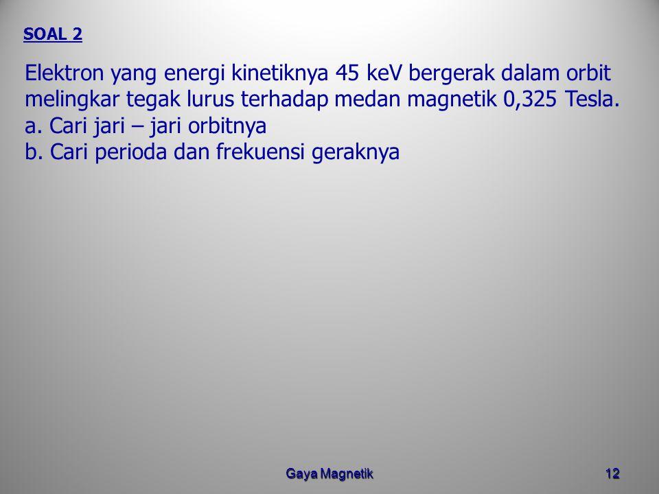 Gaya Magnetik11 SPEKTOGRAF MASSA ION-ION POSITIF MASUK CELAH S 1 ION-ION BERGERAK LURUS F LISTRIK = F MAGNET q E = q v B SEMUA ION KELUAR DARI S 2 DEN