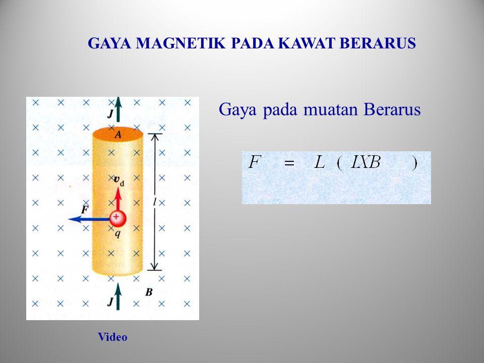 Gaya Magnetik12 Elektron yang energi kinetiknya 45 keV bergerak dalam orbit melingkar tegak lurus terhadap medan magnetik 0,325 Tesla. a. Cari jari –