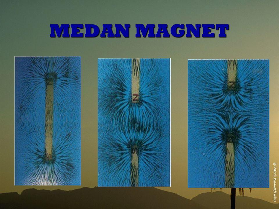 Medan Magnet Adalah ruang disekitar sebuah magnet dimana muatan listrik yang bergerak dalam ruang tersebut mengalami gaya magnet 1. Medan magnet di se