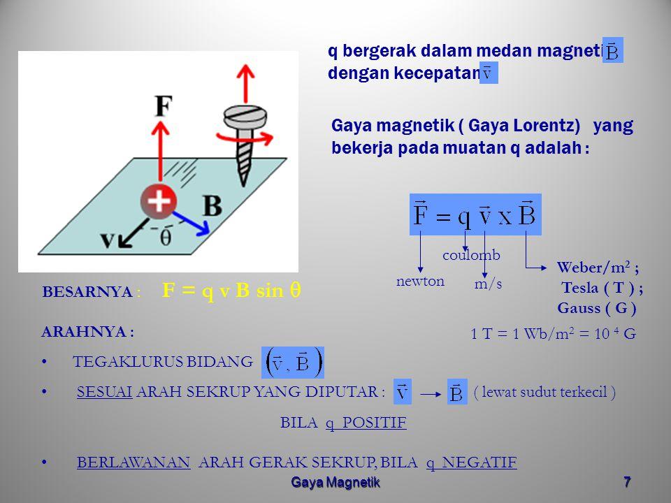 GAYA MAGNET PADA MUATAN BERGERAK Medan magnet akan mengerjakan gaya F pada muatan bergerak Medan magnet akan mengerjakan gaya F pada muatan bergerak V