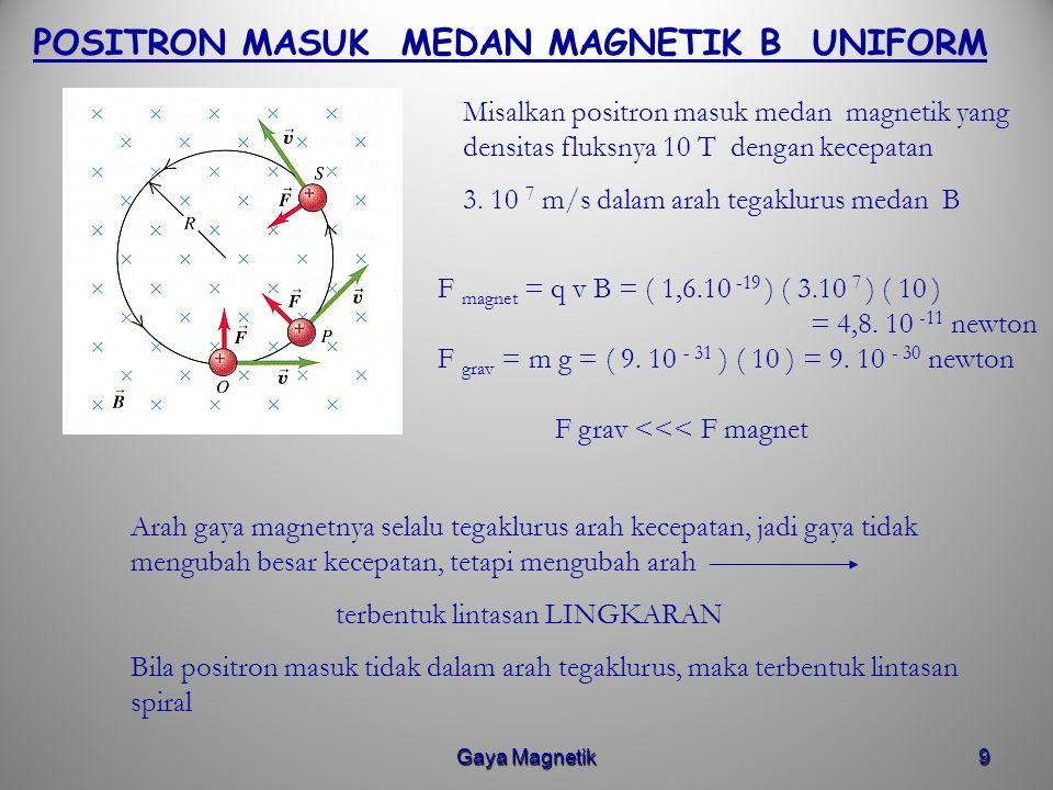 Gaya Magnetik8 Muatan q = - 2,64 nC bergerak dengan kecepatan 2,75.10 6 m/s. Carilah gaya pada muatan tersebut, bila medan magnetiknya adalah : a. = 0