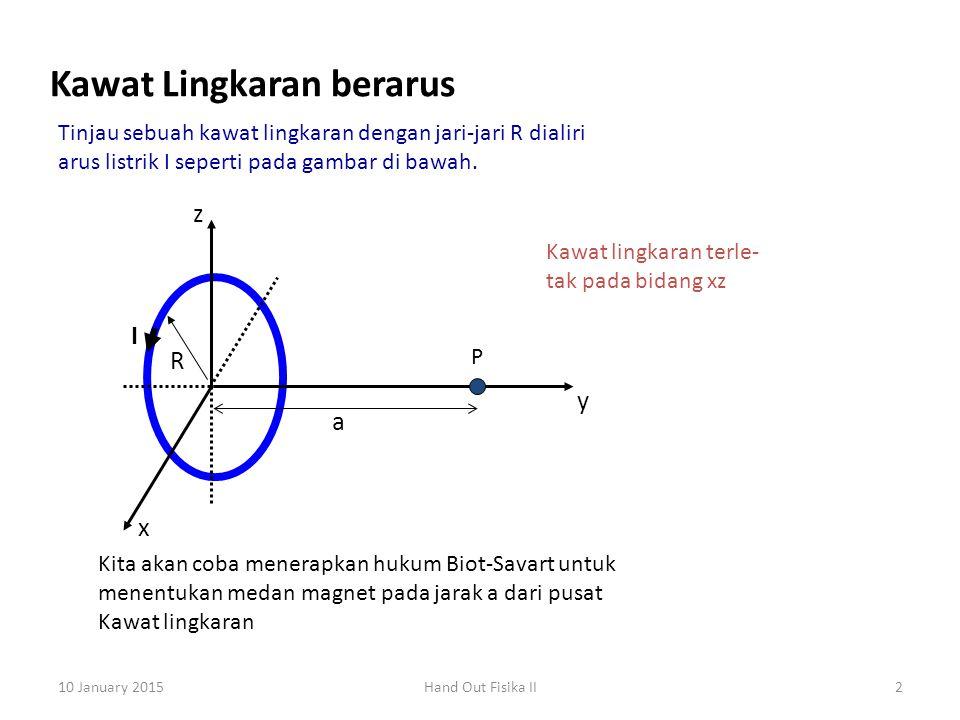 10 January 2015Hand Out Fisika II3 Kawat Lingkaran berarus (2) Langkah – langkah Penyelesaian :  Buat elemen kecil panjang (keliling) lingkaran dl dengan arah sama seperti arah arus I x y z R P a Idl dl  Uraikan/gambarkan arah-arah medan magnet dB di titik P akibat elemen kecil Idl dB dB y    r