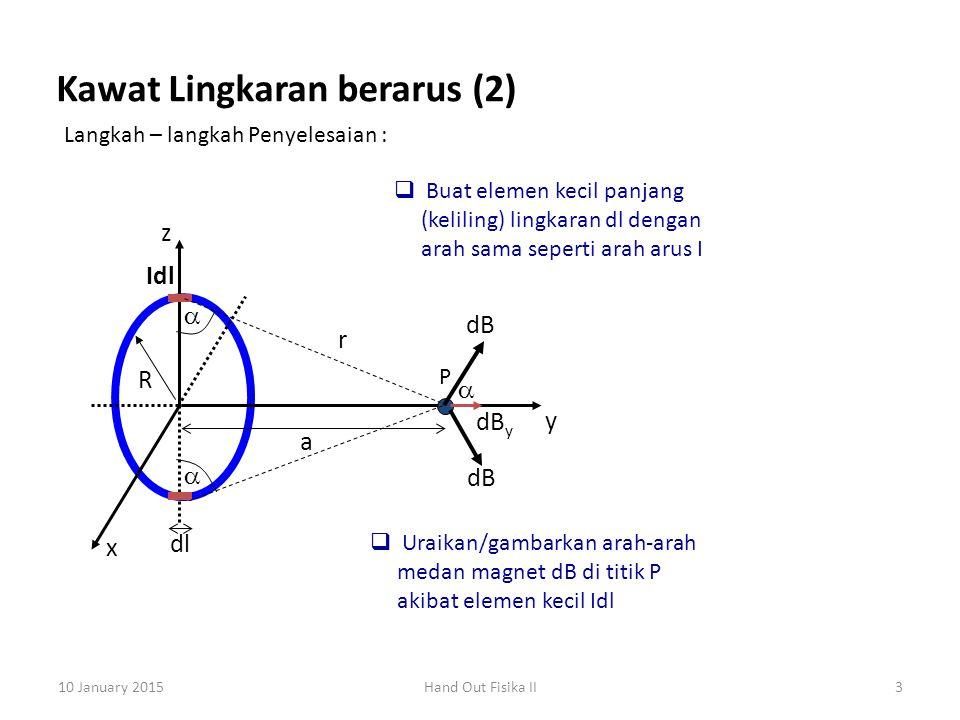 10 January 2015Hand Out Fisika II4 Kawat Lingkaran berarus (3)  Komponen medan magnet dalam arah sumbu z akan saling meniadakan (B z =0)  Komponen medan magnet dalam arah sumbu x juga saling meniadakan (B y =0)  Jadi hanya ada komponen medan magnet dalam arah sumbu y  Besar elemen kecil medan magnet dB adalah Ingat  adalah sudut antara arah Idl dengan r, dalam kasus ini  =90 o (arah Idl tegak lurus dengan arah r)  Besar elemen kecil medan magnet dB dalam arah sb y: