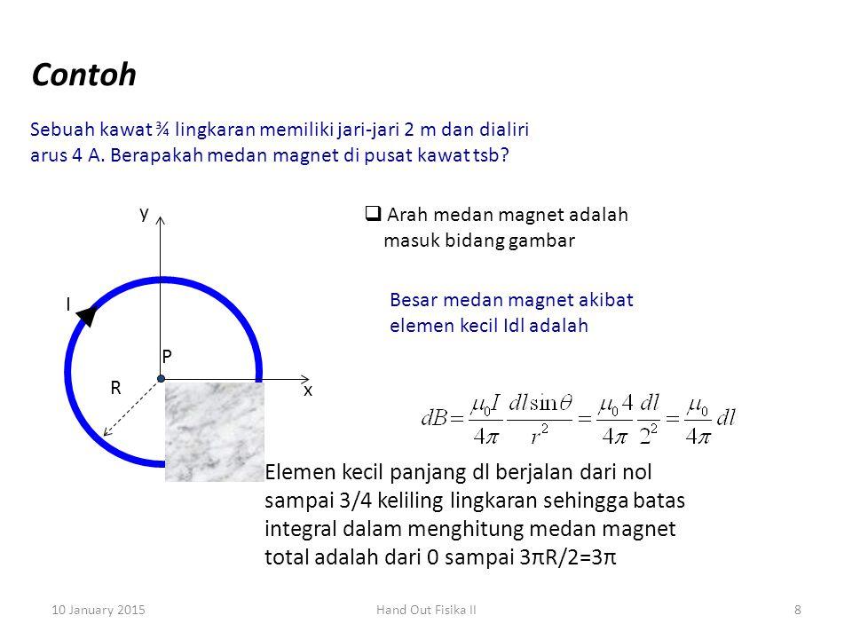 10 January 2015Hand Out Fisika II9 Besar medan magnet total di P adalah