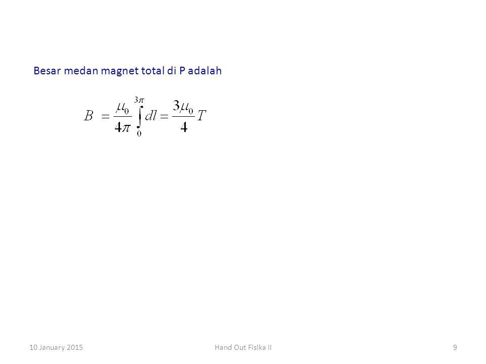 10 January 2015Hand Out Fisika II10 SOAL I1I1 I2I2 d=20 cm Dua buah kawat yang masing-masing sangat panjang, kawat pertama diberi arus I 1 =2 A, kawat kedua diberi arus I 2 =3 A.