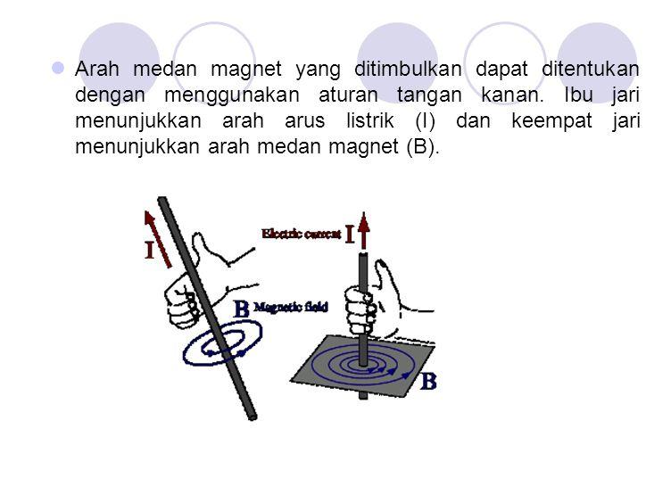 Arah medan magnet yang ditimbulkan dapat ditentukan dengan menggunakan aturan tangan kanan.