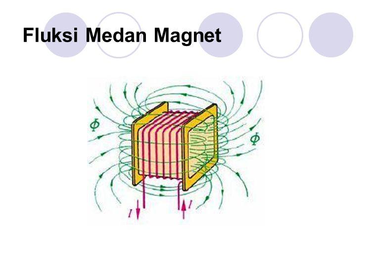 Fluksi Medan Magnet